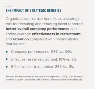 The impact of strategic benefits