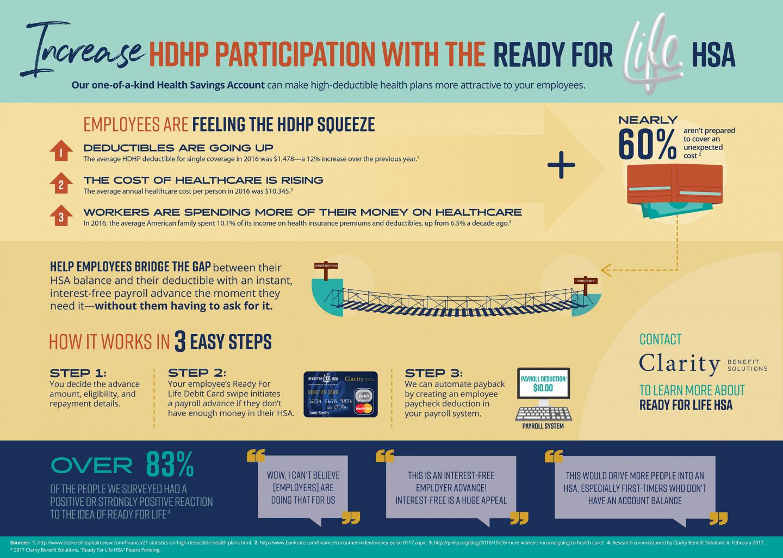 Employer Infographic